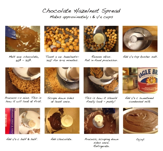 Chocolate Hazlenut Spread